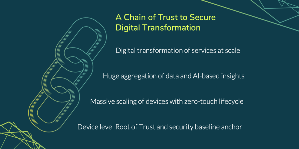 A chain of trust is needed to secure each element of mass digital transformation.