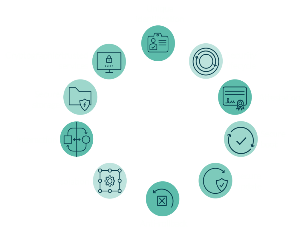 PSA Certified outlines high-level IoT security principles in the 10 security goals.